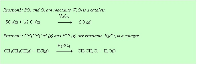 Difference Between Reactant Reagent_Reactant vs Catalyst