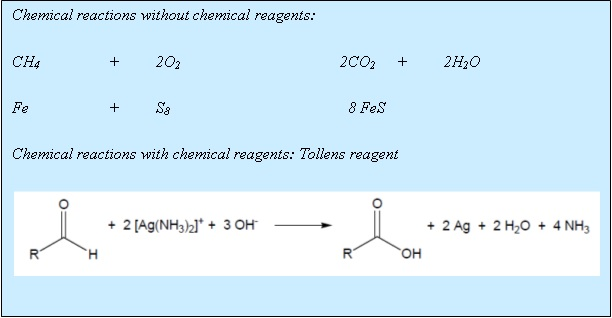 Difference Between Reactant Reagent_Reagents in Chemical Reaction