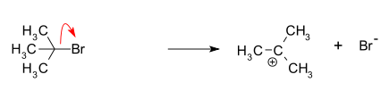Difference Between SN1 and SN2 Reactions-1