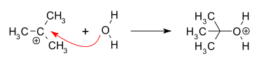 Difference Between SN1 and SN2 Reactions-2