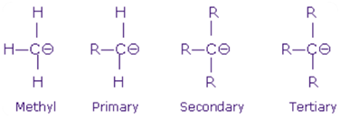 Difference Between Carbocation and Carbanion - image 4