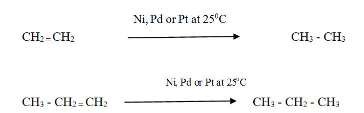 reactions of alkanes and alkenes pdf