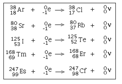 electron capture equation