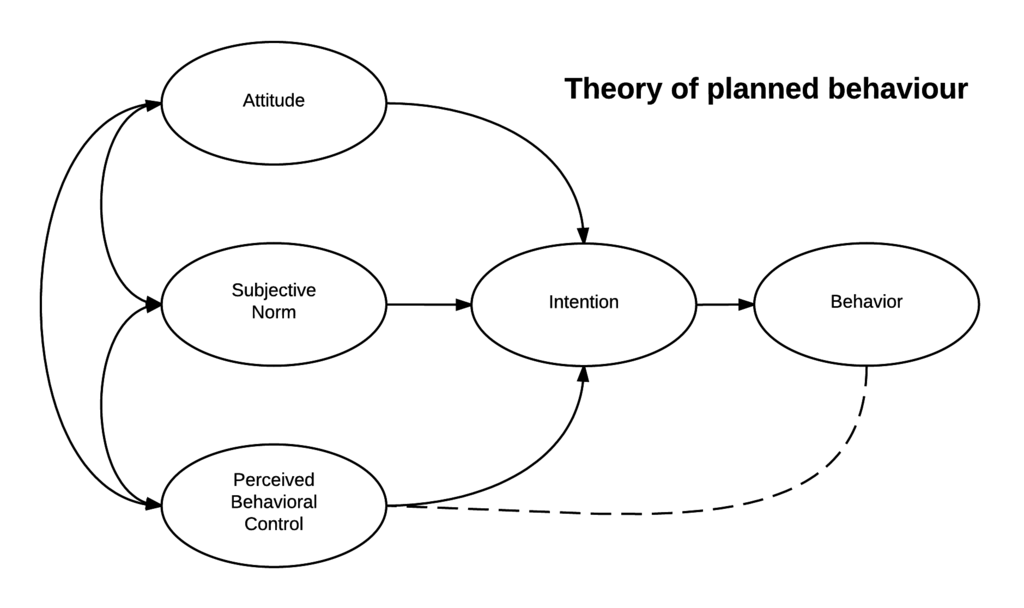Key Difference - Philosophy vs Theory