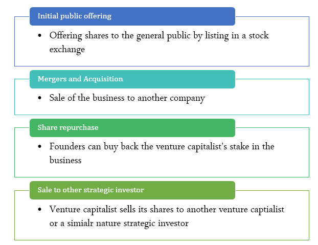 Difference Between Angel Investors and Venture Capitalists
