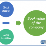 Difference Between Salvage Value and Book Value