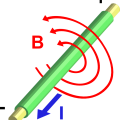 Difference Between Inductance and Capacitance