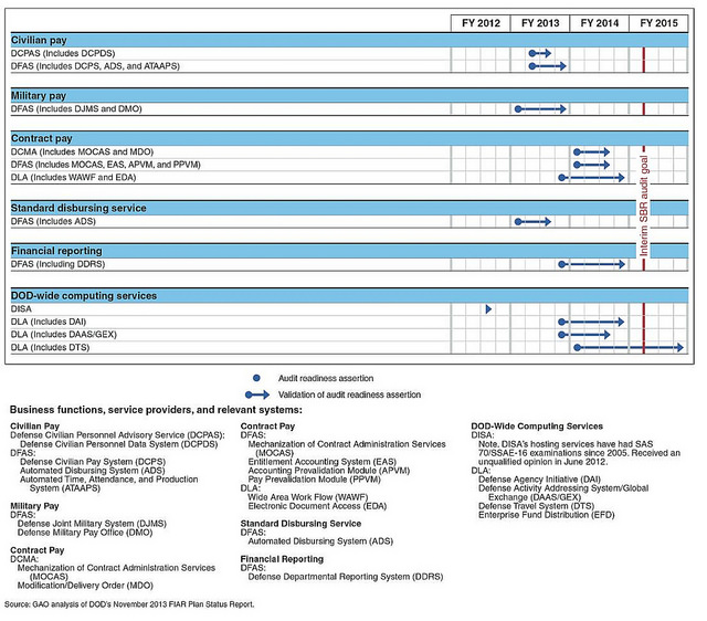 difference between internal and external audit pdf