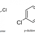 Difference Between Position Isomerism and Metamerism