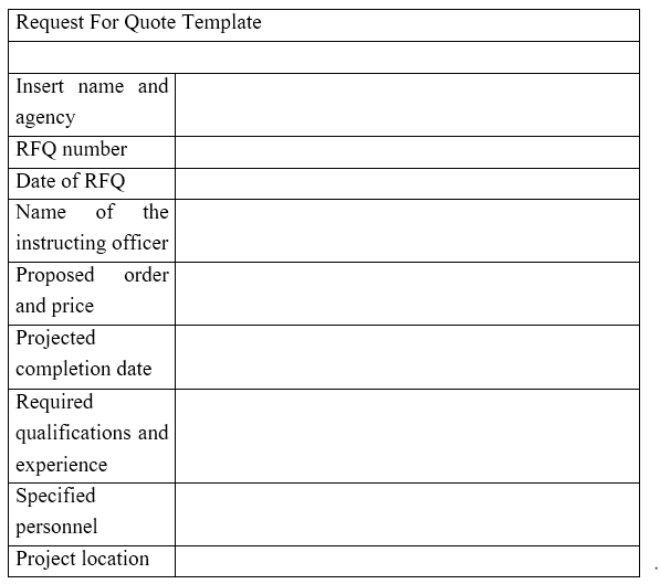 Difference Between Rfi Rfp And Rfq Rfi Vs Rfp Vs Rfq
