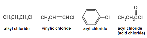Difference Between Alkyl Halide And Aryl Halide Alkyl