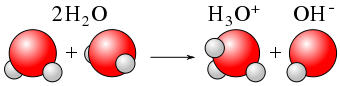 Difference Between Ionization and Dissociation