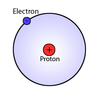 Difference Between Bohr and Rutherford Model