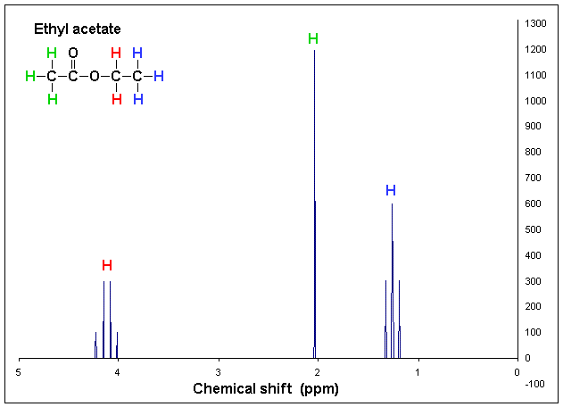 Difference Between ESR NMR and MRI_Figure 02