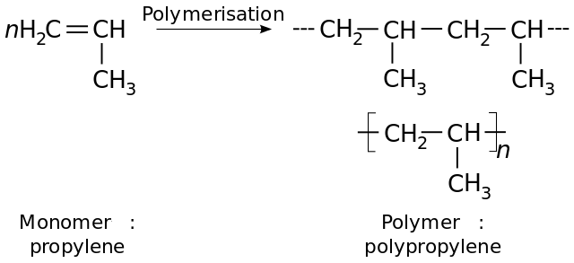 Difference Between Polypropylene and Polycarbonate