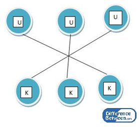 Difference Between Multithreading and Multitasking_Figure 04