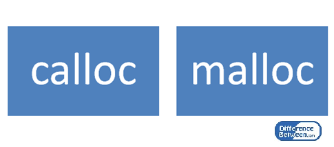 Difference Between calloc and malloc