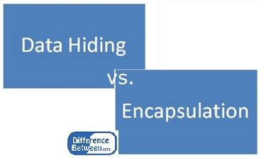 Difference Between Data Hiding and Encapsulation